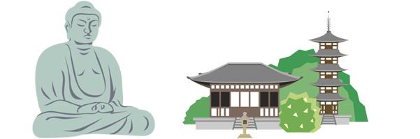 奈良・鎌倉時代〜